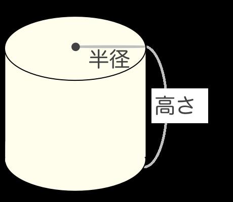 方 円柱 の 求め の 表面積