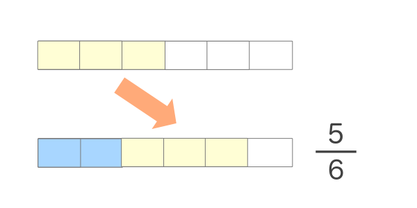 計算 サイト 分数